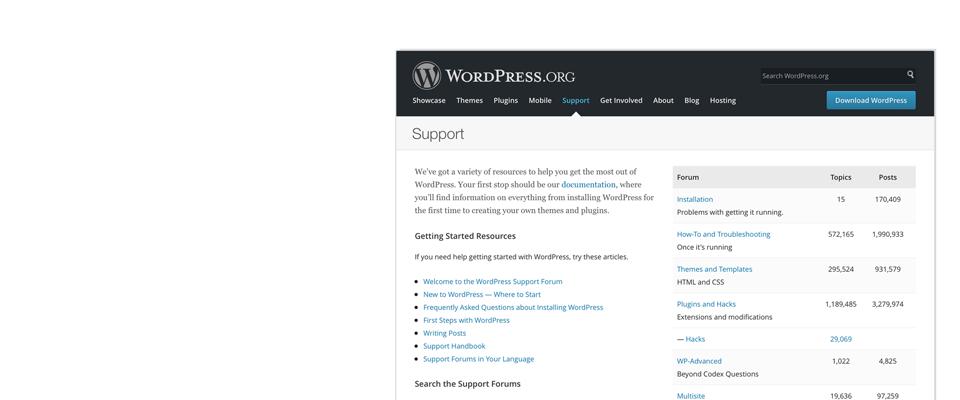Wordpress Community Plugin by Wordpress community